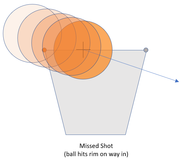 Ball With Trajectory.png