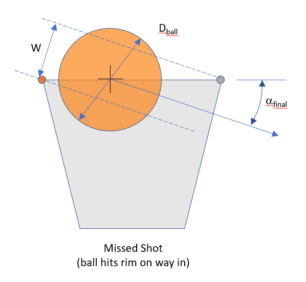 Geometry of swish criteria.png