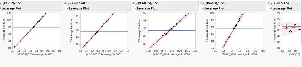 Capture_WEIRD Leverage graph.JPG