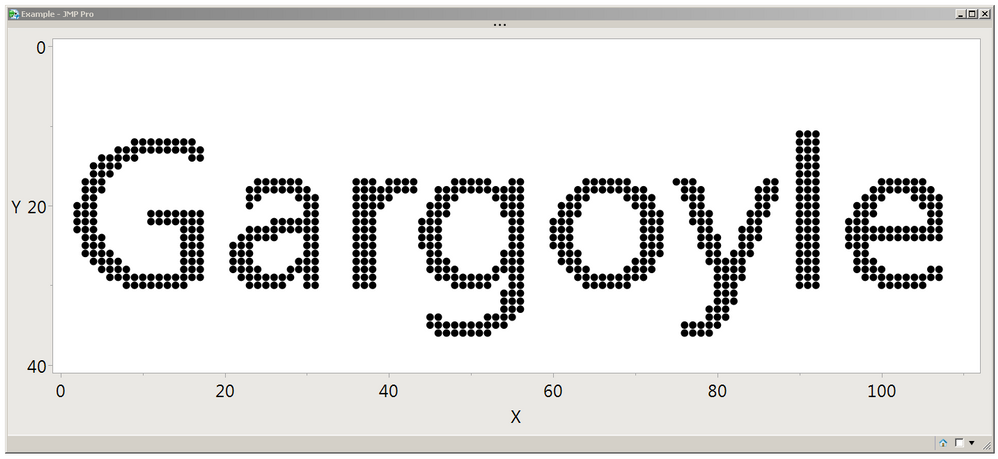 Pixels from a bitmap, displayed as markers in a graph