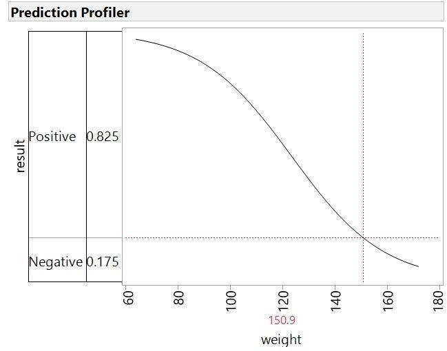 Prediction Profiler.jpg