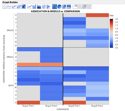 HEAT MAP INCOMPLETE.png