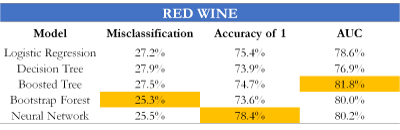 red wine model.png