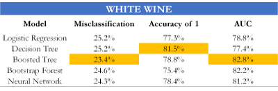 white wine mode.png