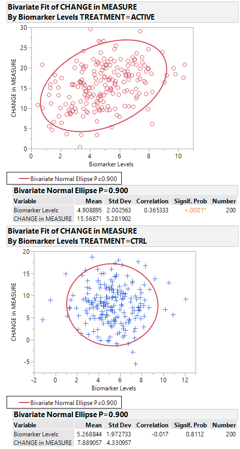 SIMPLE BM by MEASURE CORRELATION ANALYSIS.png