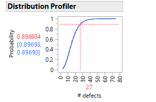 distributionprofiler.png