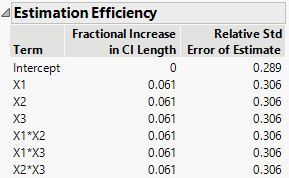 estimation efficiencu.JPG