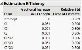 estimation efficiencu.JPG