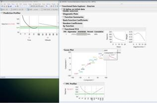 Score Plot and FPC Profiler for functional data analysis