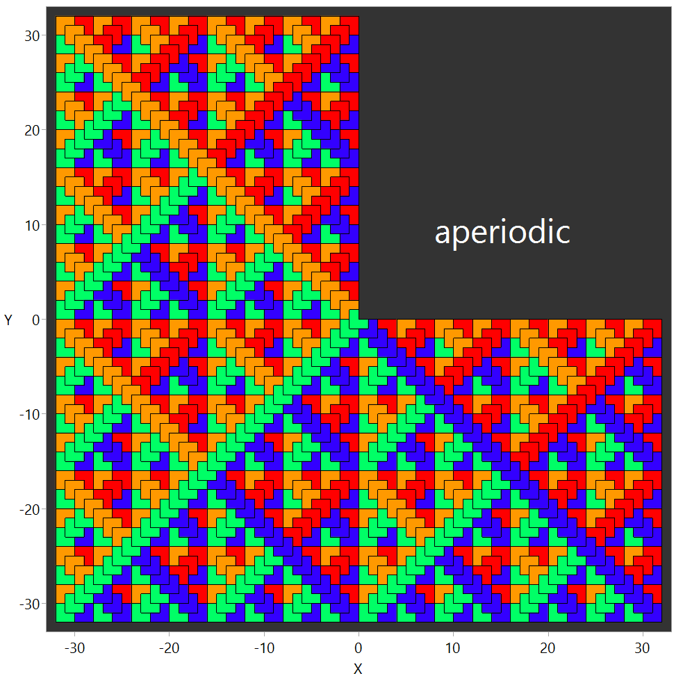 Tile example