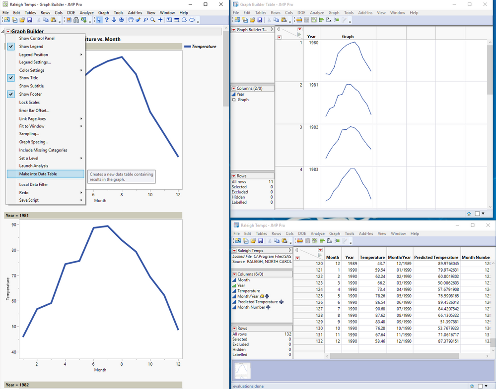 Sparklines using JMP GraphBuilder