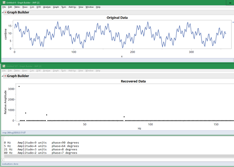 Two graphs and some output in the log.