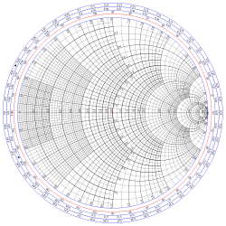 11099_250px-Smith_chart_gen.svg.png