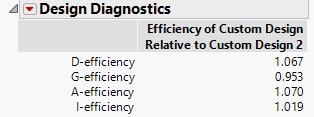 design-efficiency.PNG