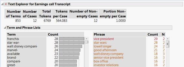 Text explorer graphic.png