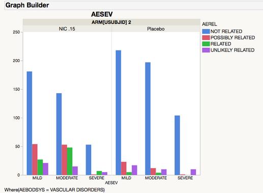 GBAESEV-AEREL-placebo.png