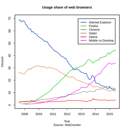 After_browser_share.png