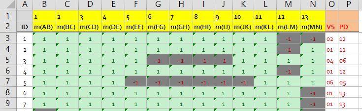Data as found in file JMP_Test_Average2.xlsx