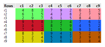 JMP table showing a completed Sudoku. Each cell has a different color.