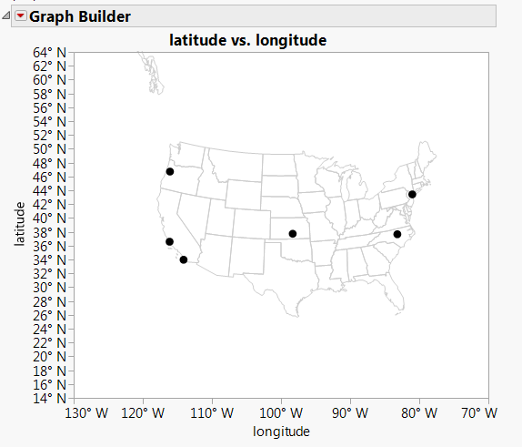 Graph Builder Map