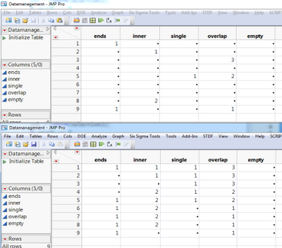 Data Table before and after applying the script