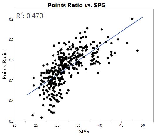 hockey_graph1.png