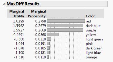 maxdiff results.png