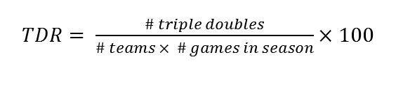 triple_double_equation1.JPG