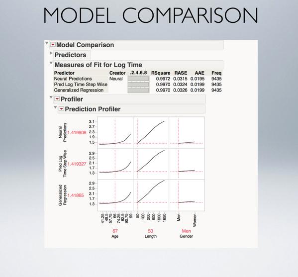 model comparisson de veaux.png