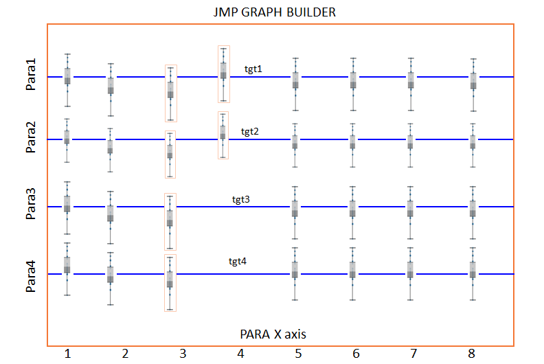 Graph builder graph.PNG
