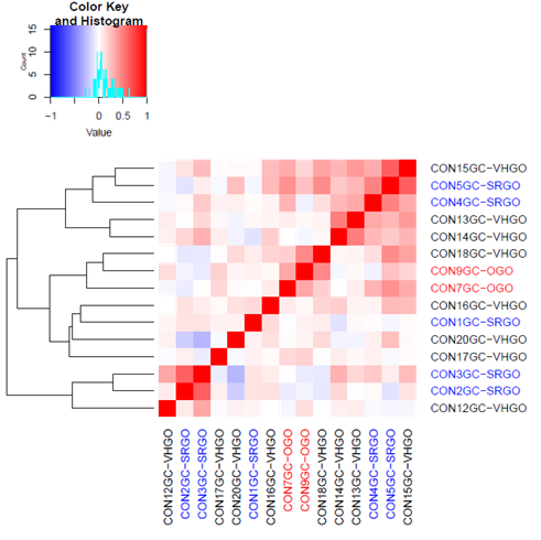 R correlation cluster.png