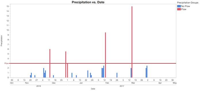 Screen Shot - Bar Chart.png
