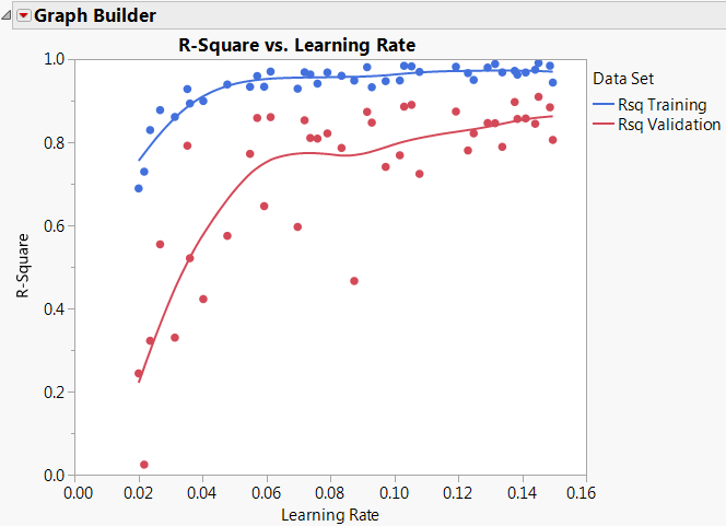 Rsq vs learning rate.PNG