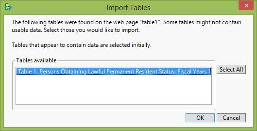 Importing Detected Tables