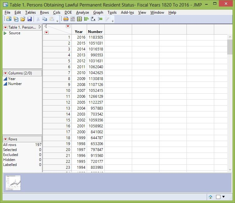 Resultant Data Table