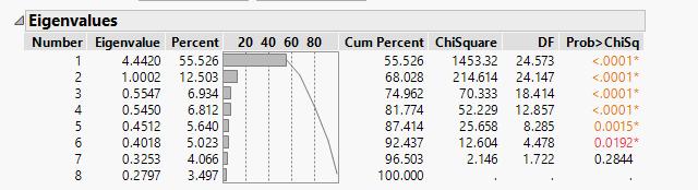 Factor Analysis.PNG
