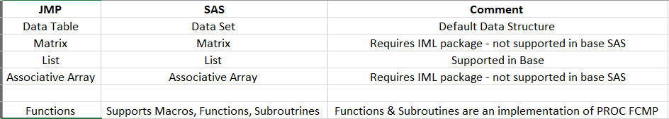 JMP to SAS Guidance - JMP User Community