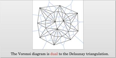 Solved creating voronoi diagrams in jmp or jsl jmp user community delaunayvoronig ccuart Images