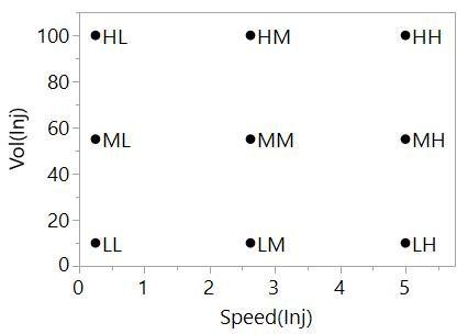 1_2 2factors plot.jpg