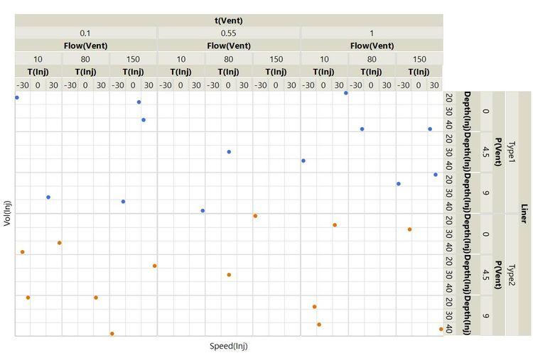 1_6 8factors DSD plot.jpg