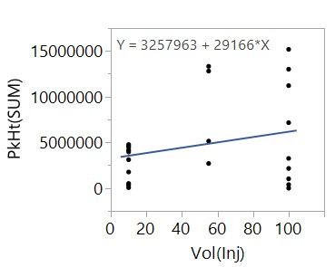 1_2 Main effect of Vol(Inj).jpg