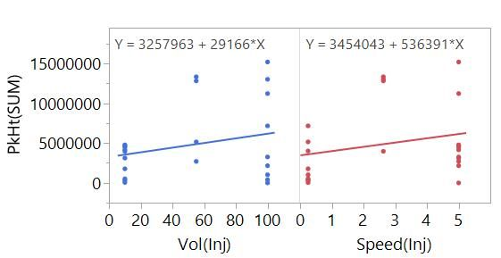 1_3 Main effect of Vol(Inj) and Speed(Inj).jpg