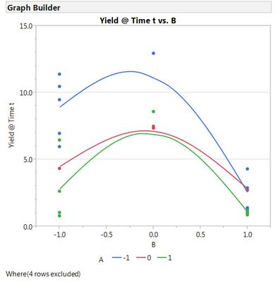 7790_GB Yield vs B overlay A.jpg