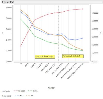 7806_Overlay Plot All Model Table Metrics.jpg
