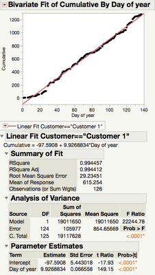JMP_Step2_FitYbyX_FitLine.png