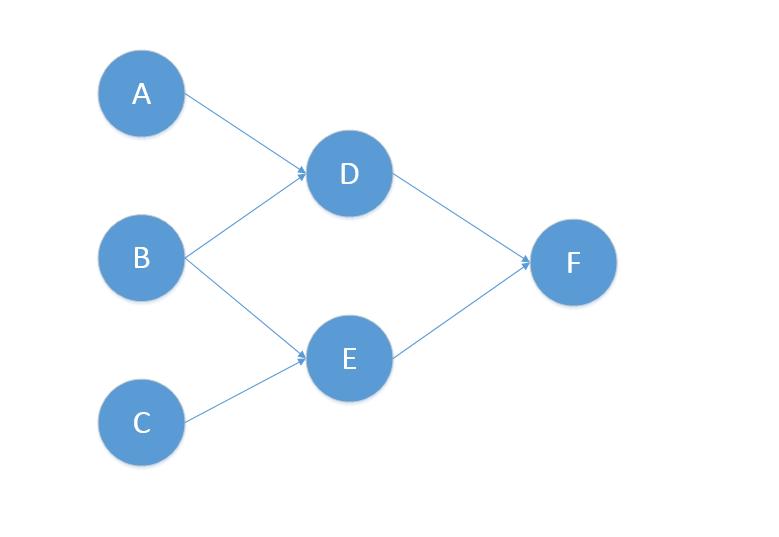 Test Diagram.PNG
