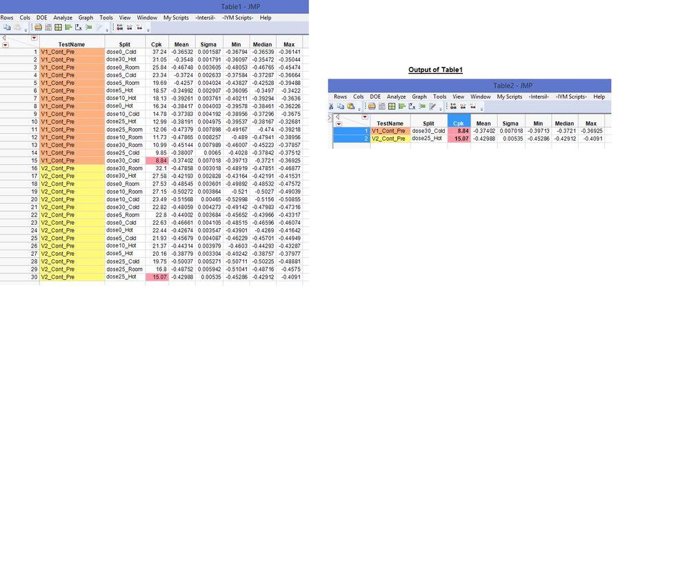 Table1 & Table2.jpg