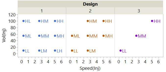 4_2 3 Designs plot.jpg