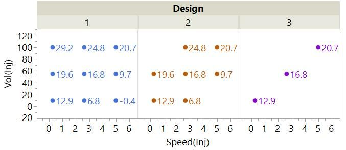 4_4 3 Designs plot and results.jpg
