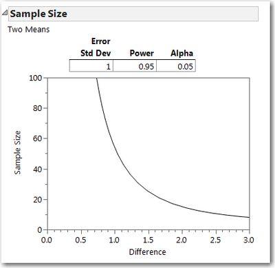 7801_OC Curve.jpg